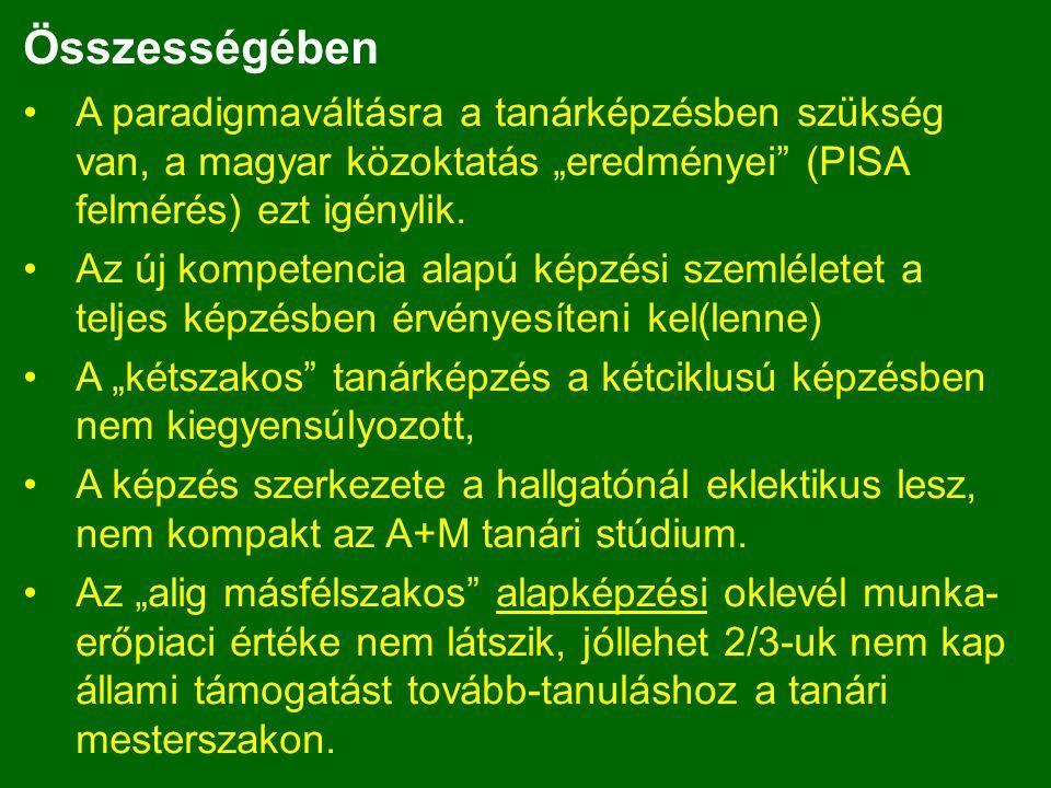 """Összességében A paradigmaváltásra a tanárképzésben szükség van, a magyar közoktatás """"eredményei"""" (PISA felmérés) ezt igénylik. Az új kompetencia alapú"""