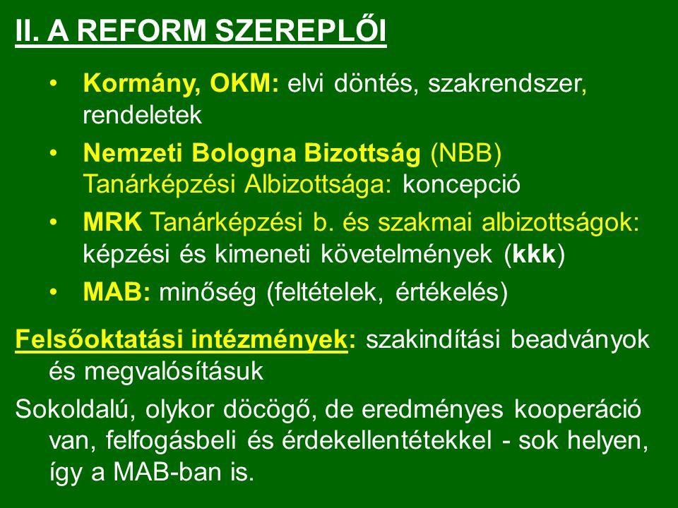 II. A REFORM SZEREPLŐI Kormány, OKM: elvi döntés, szakrendszer, rendeletek Nemzeti Bologna Bizottság (NBB) Tanárképzési Albizottsága: koncepció MRK Ta