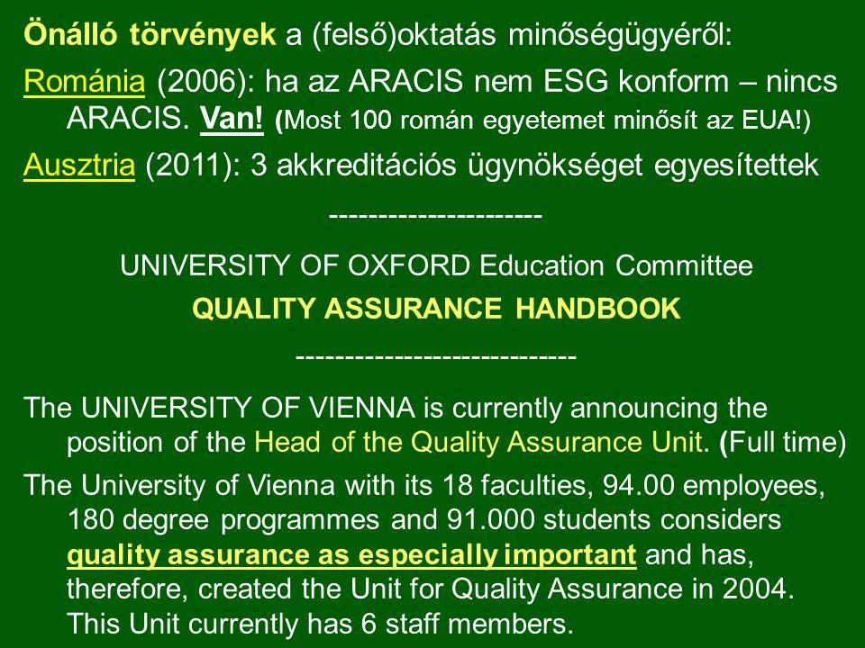 Önálló törvények a (felső)oktatás minőségügyéről: Románia (2006): ha az ARACIS nem ESG konform – nincs ARACIS. Van! (Most 100 román egyetemet minősít