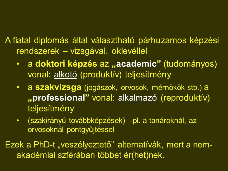 """A fiatal diplomás által választható párhuzamos képzési rendszerek – vizsgával, oklevéllel a doktori képzés az """"academic (tudományos) vonal: alkotó (produktív) teljesítmény a szakvizsga (jogászok, orvosok, mérnökök stb.) a """"professional vonal: alkalmazó (reproduktív) teljesítmény (szakirányú továbbképzések) –pl."""