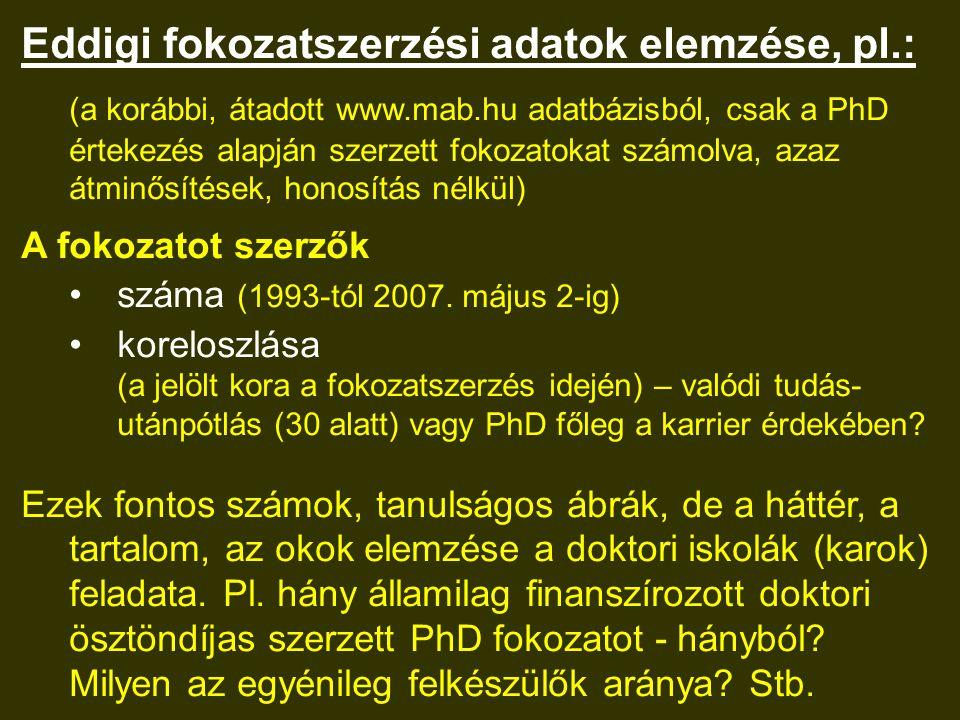 Eddigi fokozatszerzési adatok elemzése, pl.: (a korábbi, átadott www.mab.hu adatbázisból, csak a PhD értekezés alapján szerzett fokozatokat számolva, azaz átminősítések, honosítás nélkül) A fokozatot szerzők száma (1993-tól 2007.