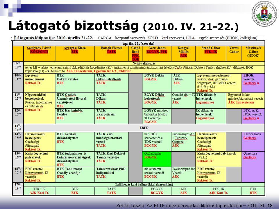 Zentai László : Az ELTE intézményakkreditációs tapasztalatai – 2010. XI. 18. Látogató bizottság (2010. IV. 21-22.)