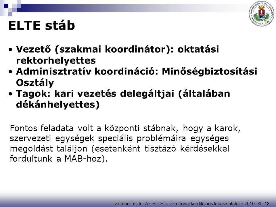 Zentai László : Az ELTE intézményakkreditációs tapasztalatai – 2010. XI. 18. ELTE stáb Vezető (szakmai koordinátor): oktatási rektorhelyettes Adminisz