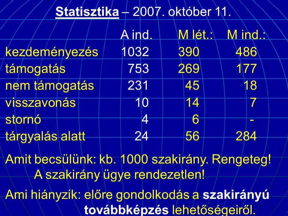 Statisztika – 2007. október 11. A ind.