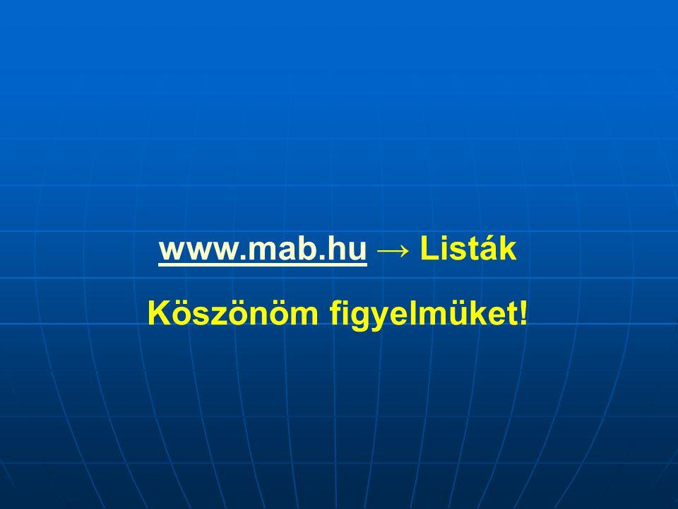 www.mab.huwww.mab.hu → Listák Köszönöm figyelmüket!