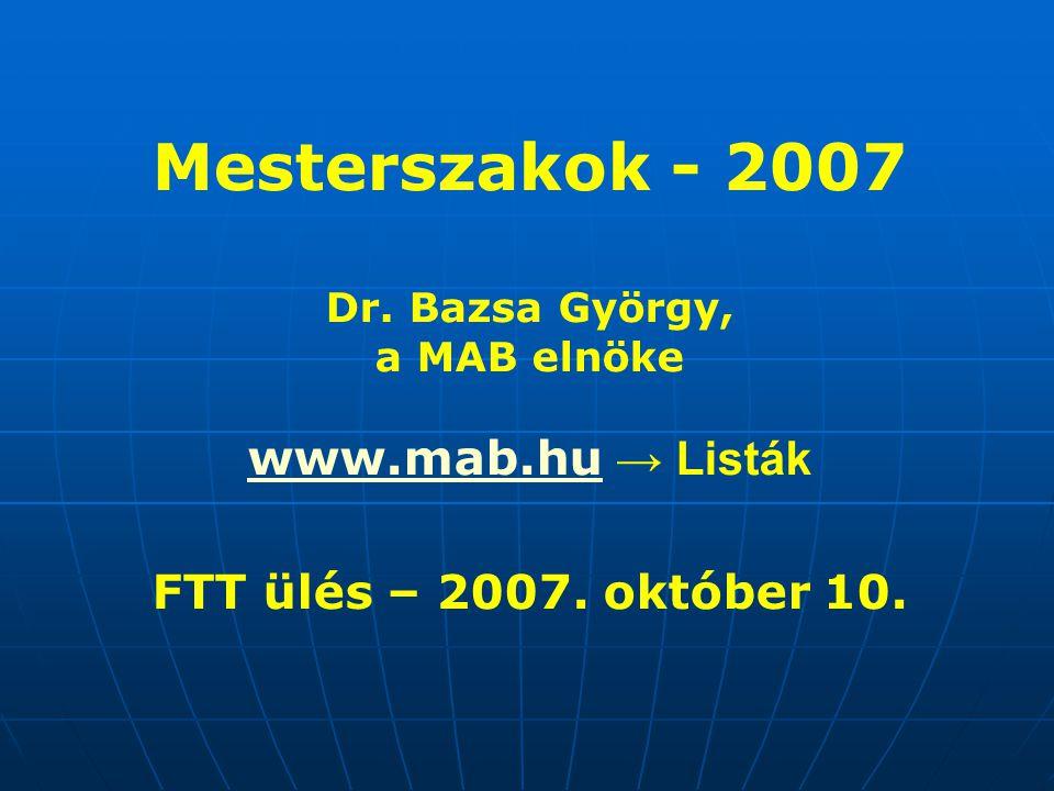 Mesterszakok - 2007 Dr. Bazsa György, a MAB elnöke www.mab.huwww.mab.hu → Listák FTT ülés – 2007.