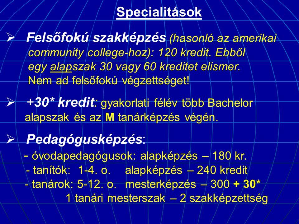 Specialitások  Felsőfokú szakképzés (hasonló az amerikai community college-hoz): 120 kredit.