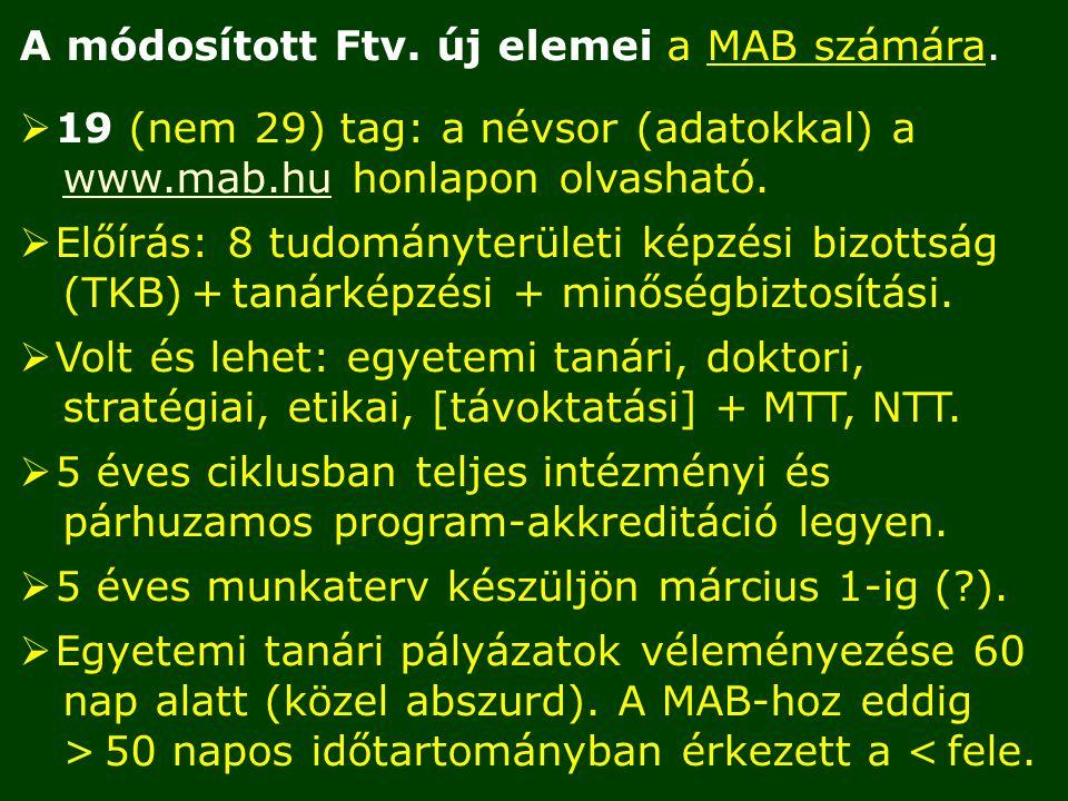 A módosított Ftv. új elemei a MAB számára.