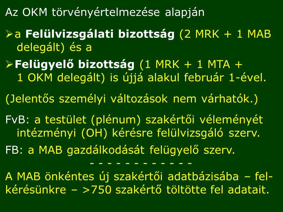 Az OKM törvényértelmezése alapján  a Felülvizsgálati bizottság (2 MRK + 1 MAB delegált) és a  Felügyelő bizottság (1 MRK + 1 MTA + 1 OKM delegált) is újjá alakul február 1-ével.