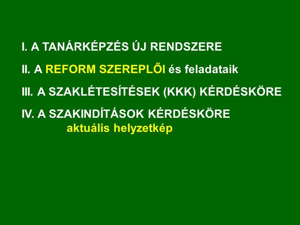 I. A TANÁRKÉPZÉS ÚJ RENDSZERE II. A REFORM SZEREPLŐI és feladataik III.