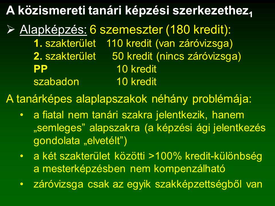 A közismereti tanári képzési szerkezethez 1  Alapképzés: 6 szemeszter (180 kredit): 1.