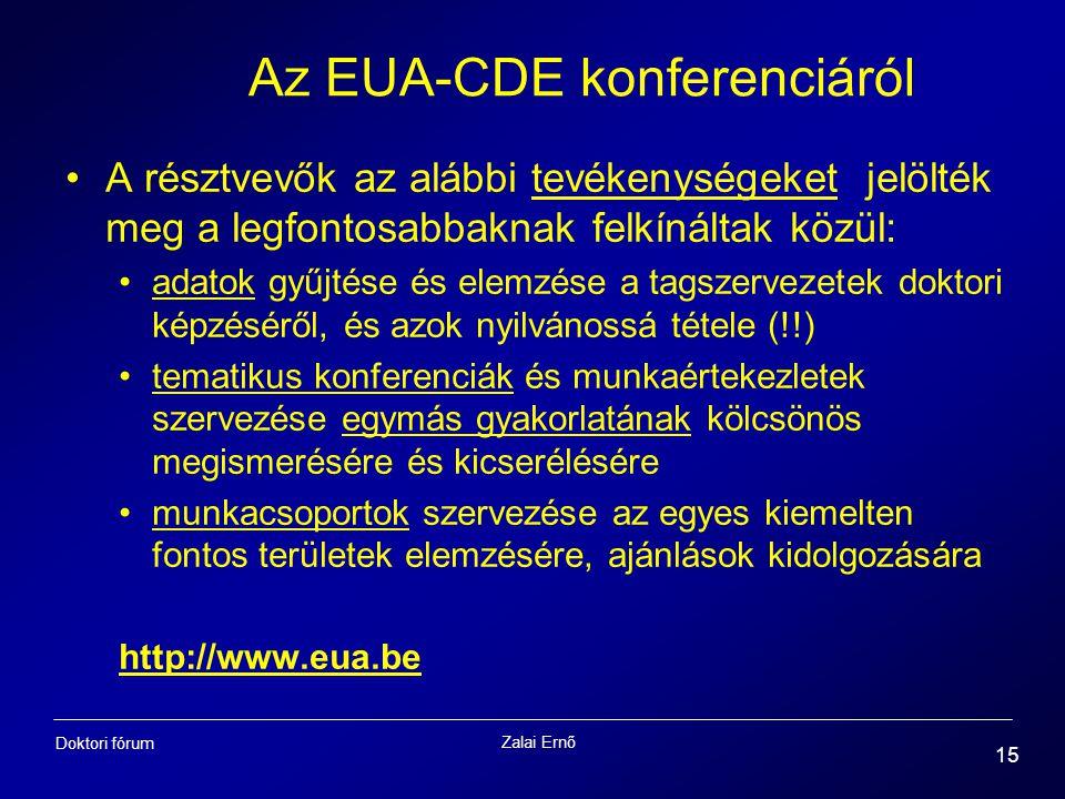 Zalai Ernő 15 Doktori fórum Az EUA-CDE konferenciáról A résztvevők az alábbi tevékenységeket jelölték meg a legfontosabbaknak felkínáltak közül: adato