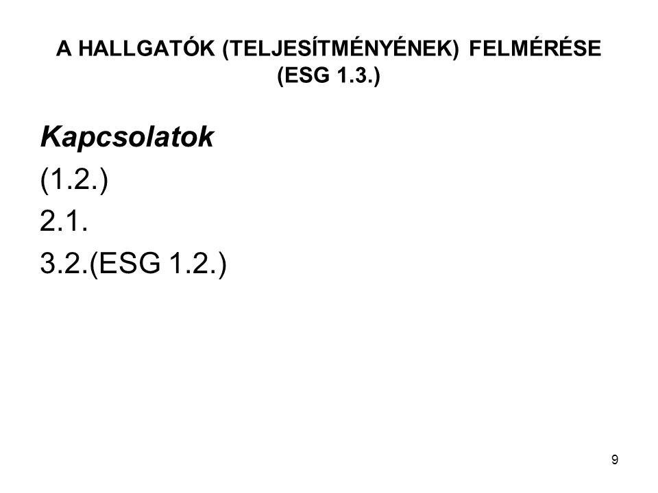 9 A HALLGATÓK (TELJESÍTMÉNYÉNEK) FELMÉRÉSE (ESG 1.3.) Kapcsolatok (1.2.) 2.1. 3.2.(ESG 1.2.)