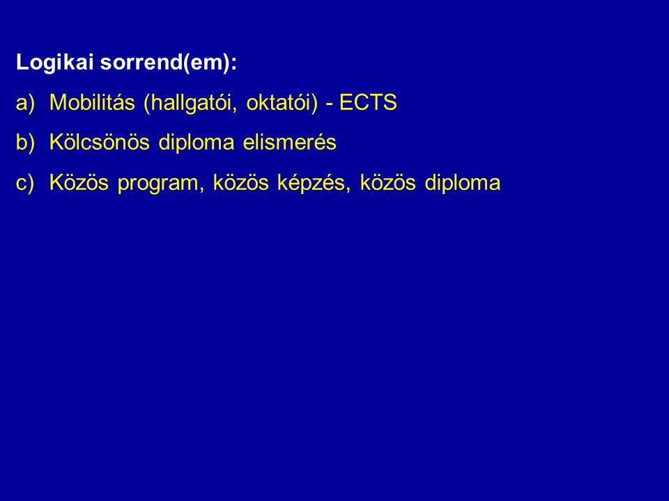 Logikai sorrend(em): a)Mobilitás (hallgatói, oktatói) - ECTS b)Kölcsönös diploma elismerés c)Közös program, közös képzés, közös diploma