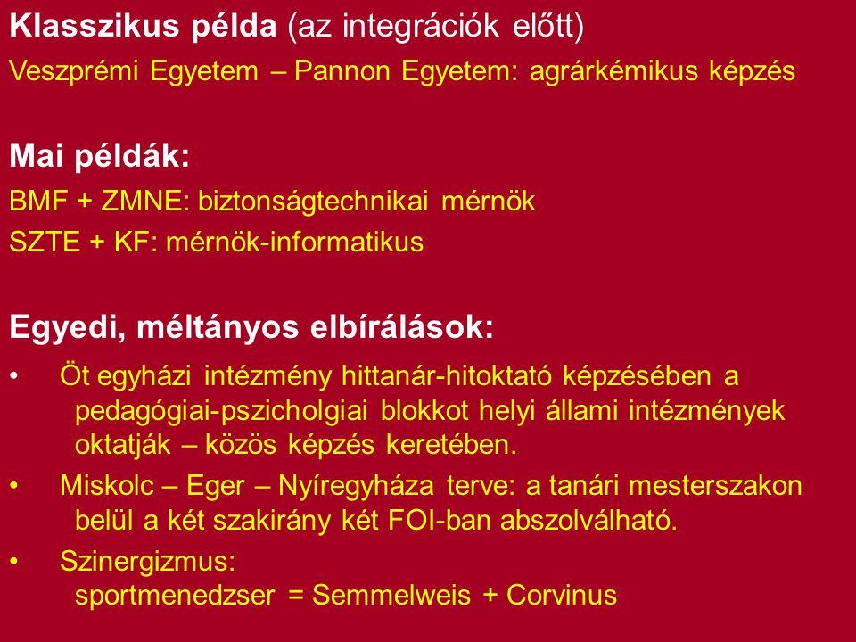 Klasszikus példa (az integrációk előtt) Veszprémi Egyetem – Pannon Egyetem: agrárkémikus képzés Mai példák: BMF + ZMNE: biztonságtechnikai mérnök SZTE + KF: mérnök-informatikus Egyedi, méltányos elbírálások: Öt egyházi intézmény hittanár-hitoktató képzésében a pedagógiai-pszicholgiai blokkot helyi állami intézmények oktatják – közös képzés keretében.
