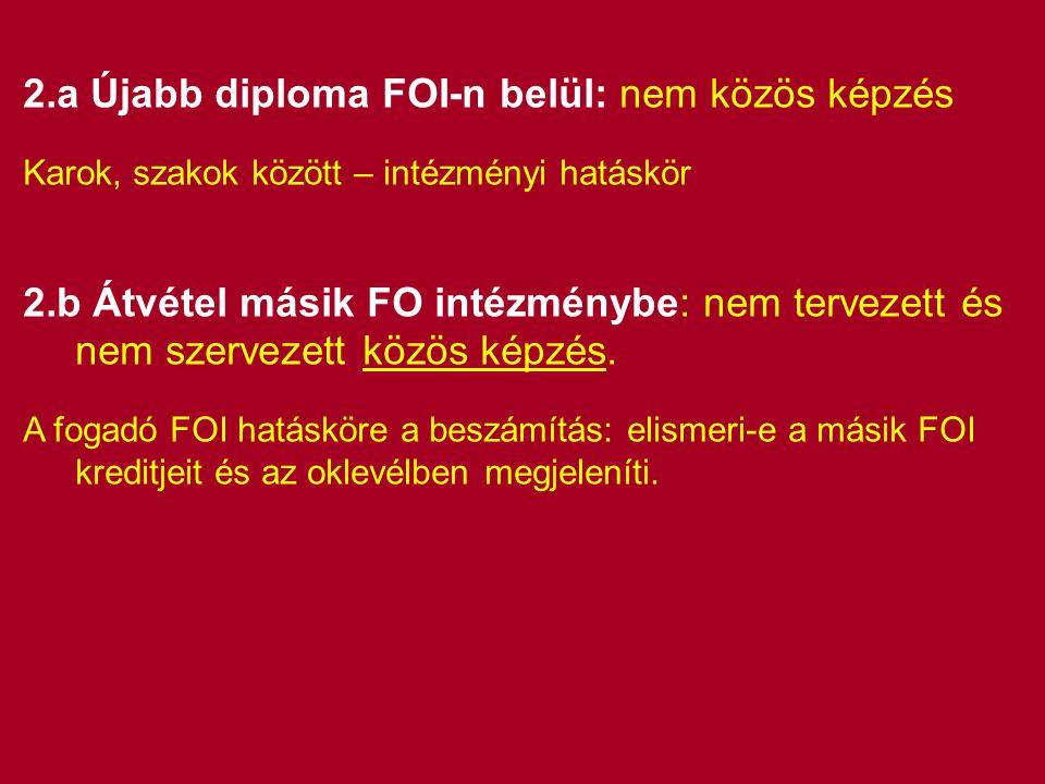 2.a Újabb diploma FOI-n belül: nem közös képzés Karok, szakok között – intézményi hatáskör 2.b Átvétel másik FO intézménybe: nem tervezett és nem szervezett közös képzés.