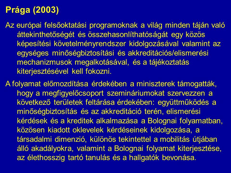 Prága (2003) Az európai felsőoktatási programoknak a világ minden táján való áttekinthetőségét és összehasonlíthatóságát egy közös képesítési követelményrendszer kidolgozásával valamint az egységes minőségbiztosítási és akkreditációs/elismerési mechanizmusok megalkotásával, és a tájékoztatás kiterjesztésével kell fokozni.