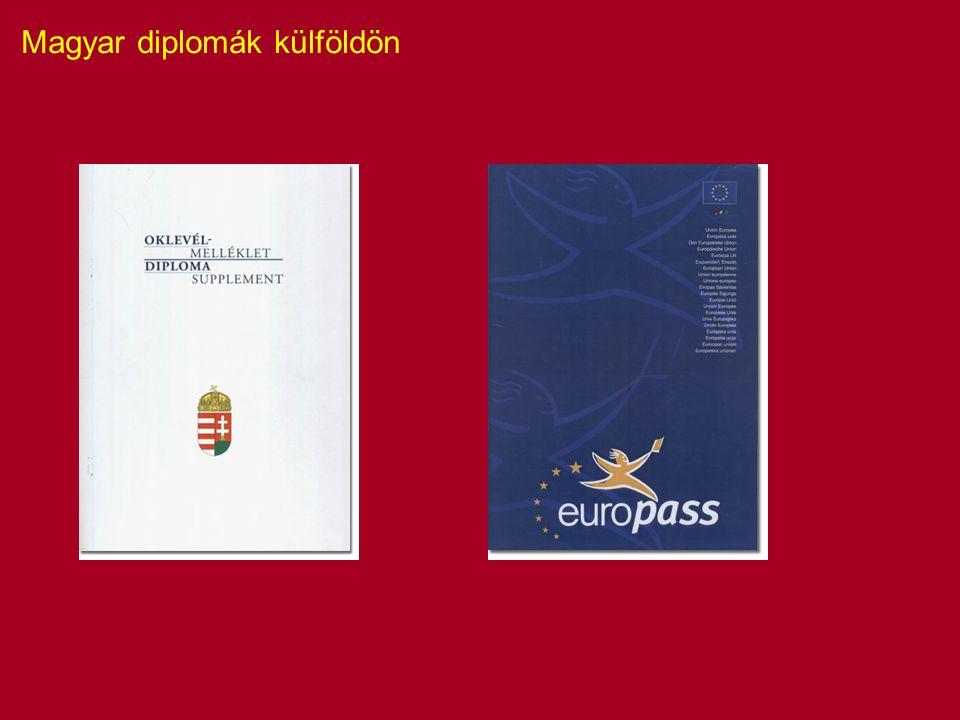 Magyar diplomák külföldön
