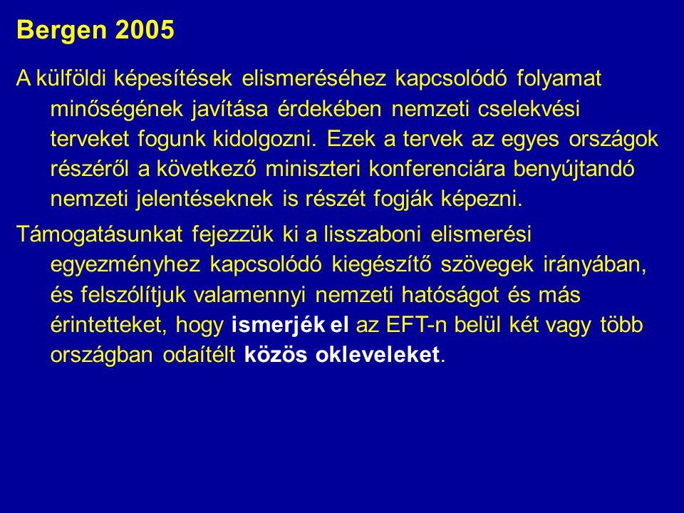 Bergen 2005 A külföldi képesítések elismeréséhez kapcsolódó folyamat minőségének javítása érdekében nemzeti cselekvési terveket fogunk kidolgozni.