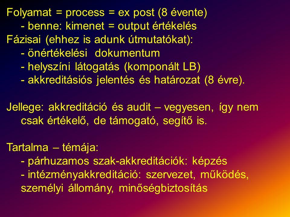 Folyamat = process = ex post (8 évente) - benne: kimenet = output értékelés Fázisai (ehhez is adunk útmutatókat): - önértékelési dokumentum - helyszíni látogatás (komponált LB) - akkreditásiós jelentés és határozat (8 évre).