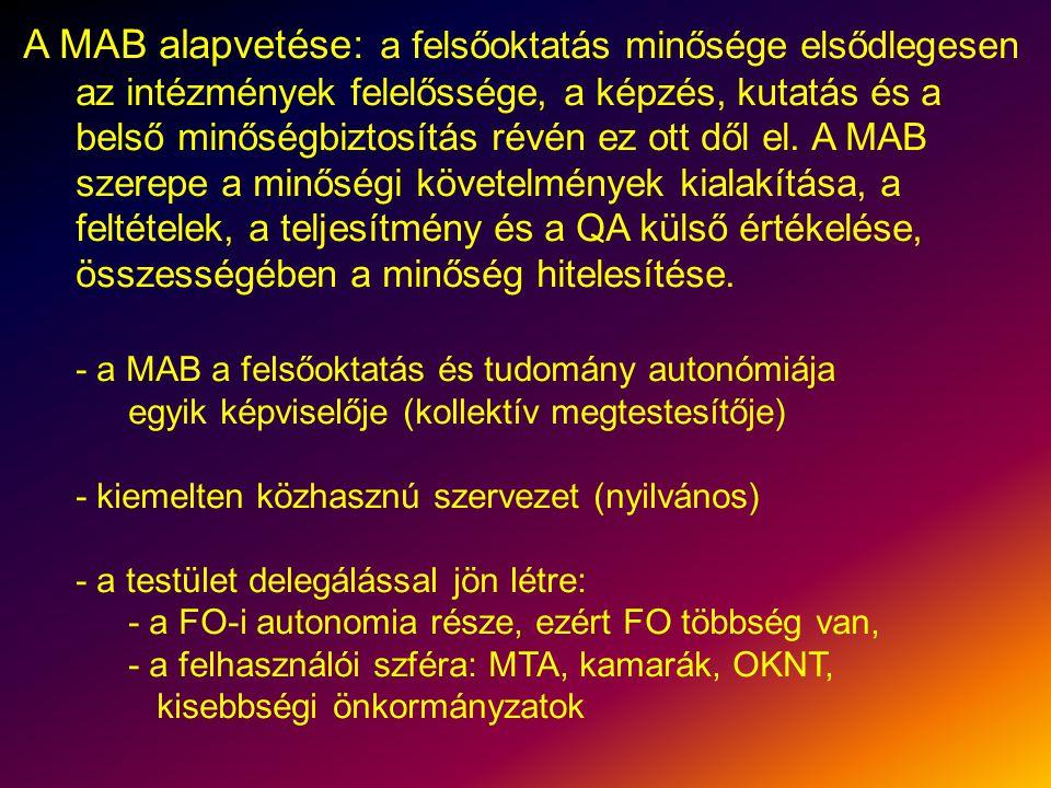 A MAB alapvetése: a felsőoktatás minősége elsődlegesen az intézmények felelőssége, a képzés, kutatás és a belső minőségbiztosítás révén ez ott dől el.