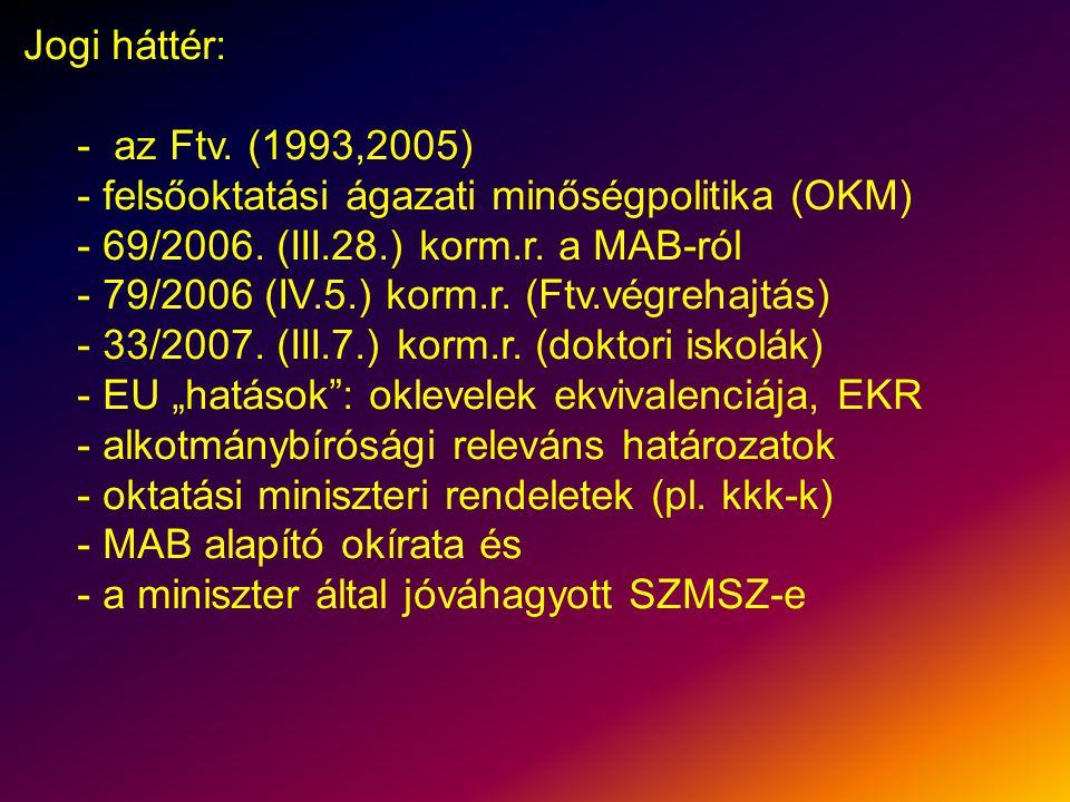 Jogi háttér: - az Ftv. (1993,2005) - felsőoktatási ágazati minőségpolitika (OKM) - 69/2006.