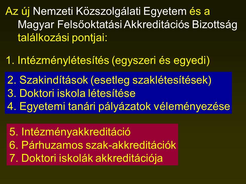 Az új Nemzeti Közszolgálati Egyetem és a Magyar Felsőoktatási Akkreditációs Bizottság találkozási pontjai: 1. Intézménylétesítés (egyszeri és egyedi)