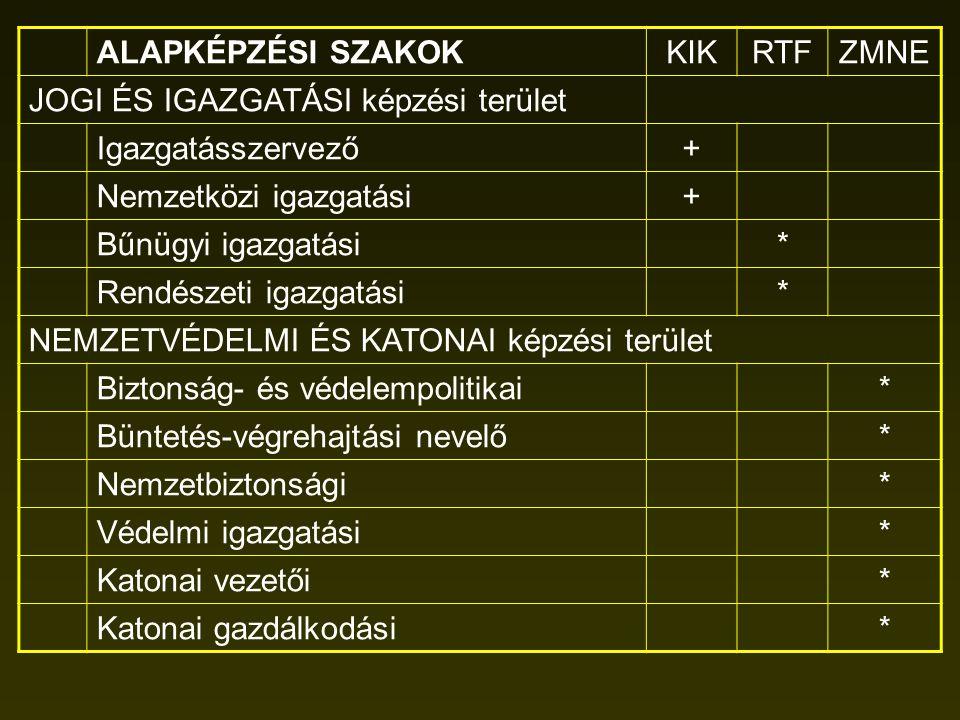 7.Doktori iskolák akkreditációja A két doktori iskolának egyaránt 2012.