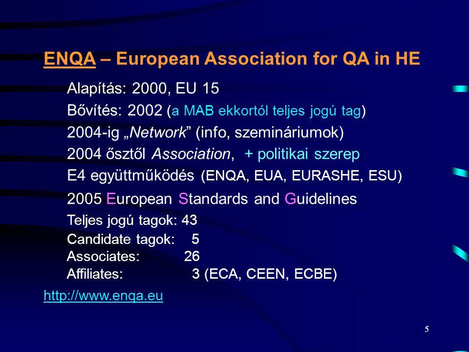 """5 ENQA – European Association for QA in HE Alapítás: 2000, EU 15 Bővítés: 2002 (a MAB ekkortól teljes jogú tag) 2004-ig """"Network"""" (info, szemináriumok"""
