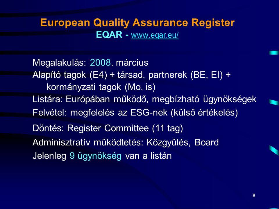 8 Megalakulás: 2008. március Alapító tagok (E4) + társad. partnerek (BE, EI) + kormányzati tagok (Mo. is) Listára: Európában működő, megbízható ügynök