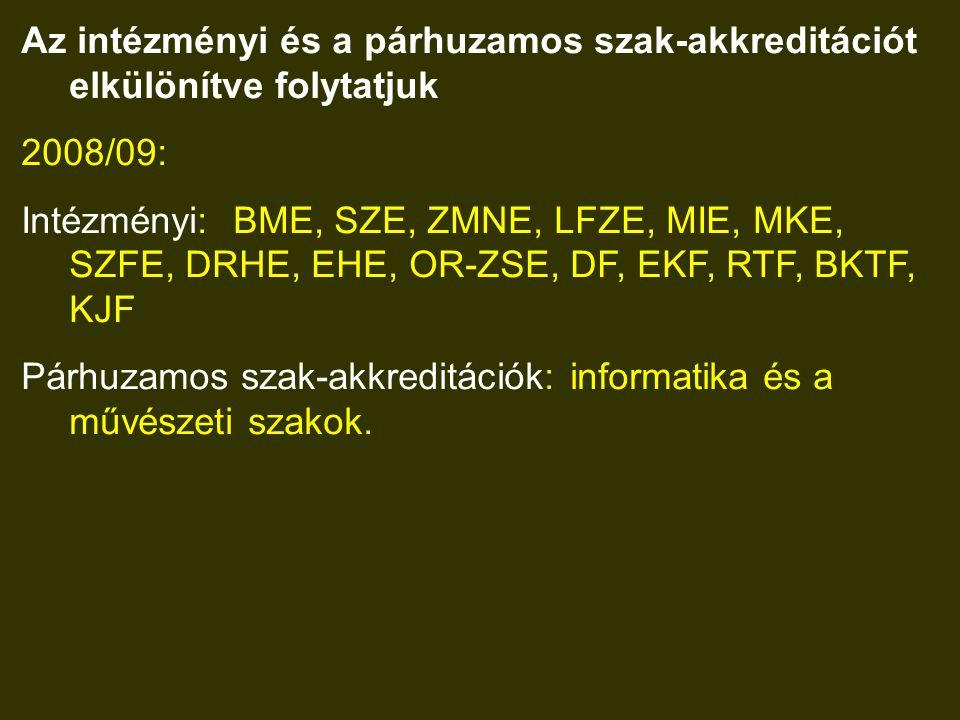 Az intézményi és a párhuzamos szak-akkreditációt elkülönítve folytatjuk 2008/09: Intézményi: BME, SZE, ZMNE, LFZE, MIE, MKE, SZFE, DRHE, EHE, OR-ZSE, DF, EKF, RTF, BKTF, KJF Párhuzamos szak-akkreditációk: informatika és a művészeti szakok.