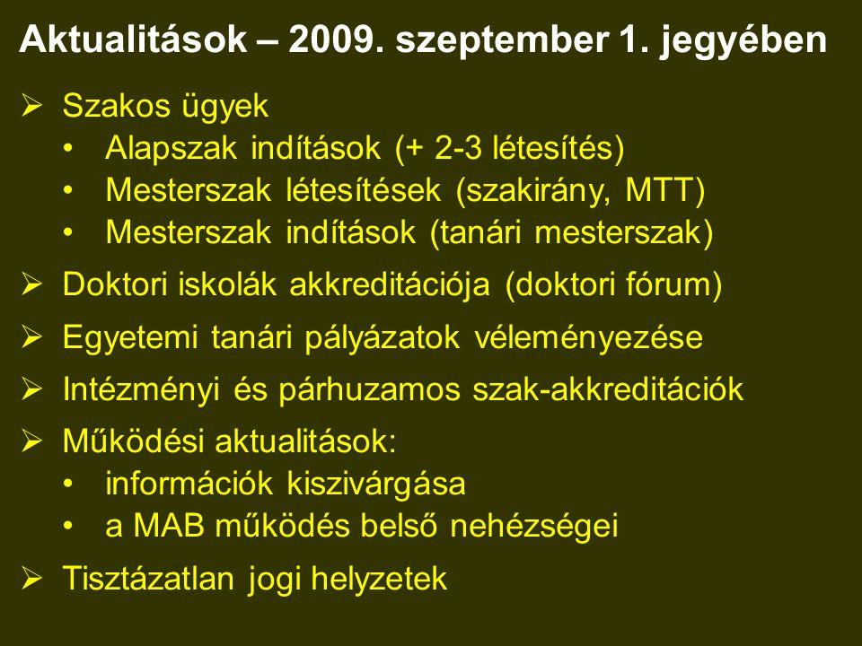 A MAB működésének néhány problémája: 2009.szeptember 1.
