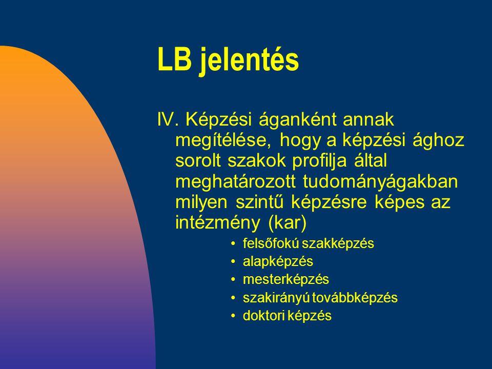 LB jelentés IV.