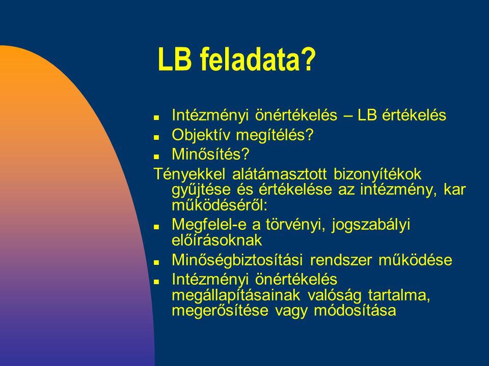 LB feladata. n Intézményi önértékelés – LB értékelés n Objektív megítélés.