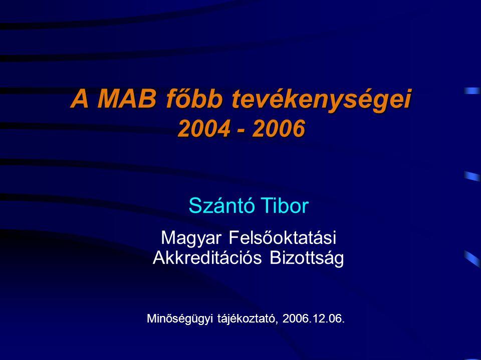 2006.12.06.MAB minőségügyi tájékoztató, Szántó Tibor 2 Főbb tevékenységek Alapszak létesítések és indítások véleményezése Mesterszak létesítések és indítások véleményezése Doktori iskolák véleményezése EFT pályázatok véleményezése Intézmény- és karlétesítések véleményezése Párhuzamos akkreditációs vizsgálatok Intézményi akkreditációs vizsgálatok Jogszabály tervezetek véleményezése A MAB átalakulása Nemzetközi tevékenység