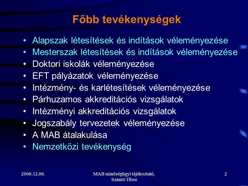 2006.12.06.MAB minőségügyi tájékoztató, Szántó Tibor 3 Alapszak létesítések 160 alapszak létesítés (KKK) 32 esetben jelentősebb átdolgozás Számos módosító javaslat Iterációs folyamat, szakbizottságok Partnerség