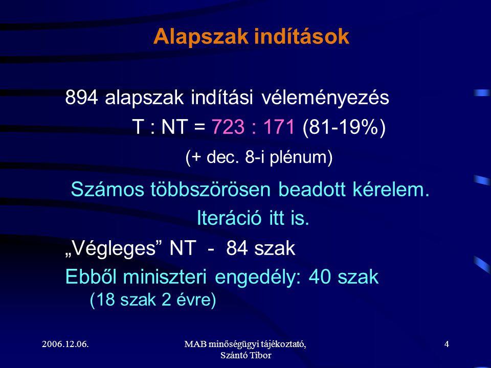 2006.12.06.MAB minőségügyi tájékoztató, Szántó Tibor 5 Mesterszak létesítések 142 mesterszak létesítési véleményezés T : NT = 125 : 17 Módosító javaslatok, 2 db összevonás Iterációs folyamat, szakbizottságok