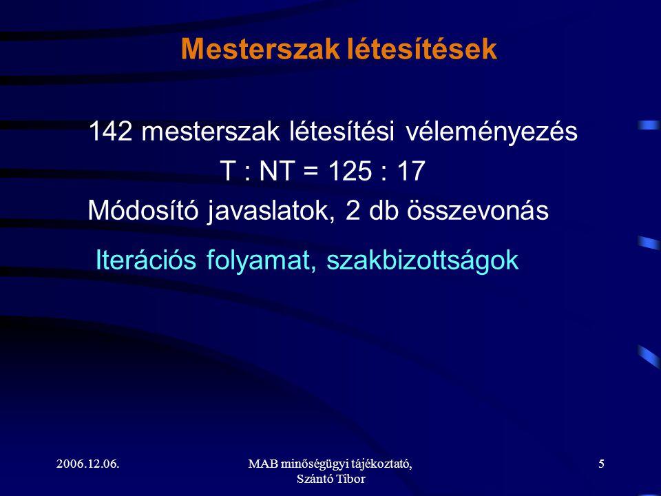 2006.12.06.MAB minőségügyi tájékoztató, Szántó Tibor 5 Mesterszak létesítések 142 mesterszak létesítési véleményezés T : NT = 125 : 17 Módosító javasl