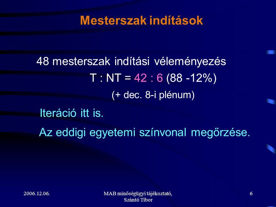 2006.12.06.MAB minőségügyi tájékoztató, Szántó Tibor 6 Mesterszak indítások 48 mesterszak indítási véleményezés T : NT = 42 : 6 (88 -12%) (+ dec.