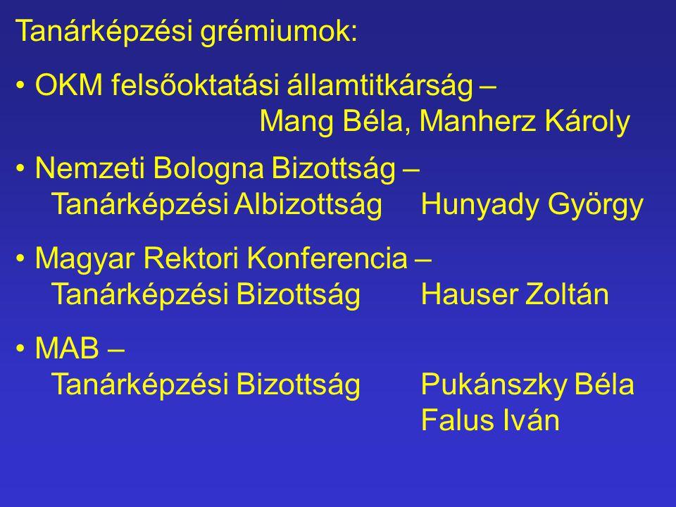 Tanárképzési grémiumok: OKM felsőoktatási államtitkárság – Mang Béla, Manherz Károly Nemzeti Bologna Bizottság – Tanárképzési AlbizottságHunyady Györg