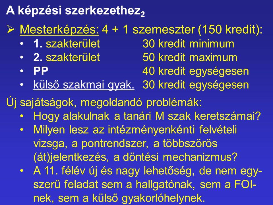 A képzési szerkezethez 2  Mesterképzés: 4 + 1 szemeszter (150 kredit): 1. szakterület30 kredit minimum 2. szakterület50 kredit maximum PP 40 kredit e
