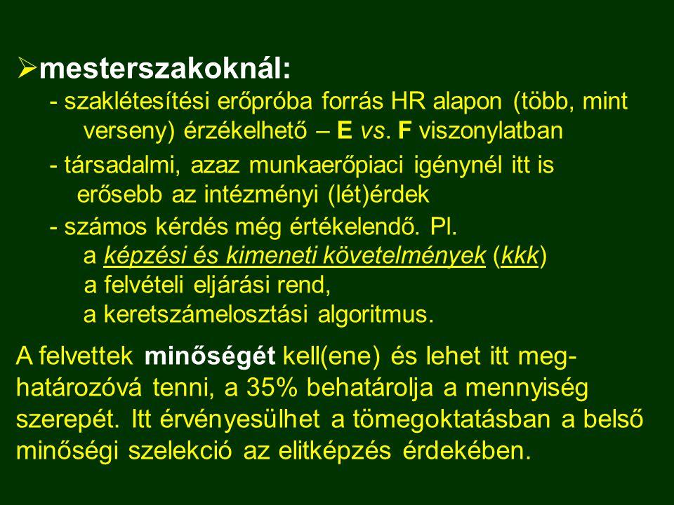  mesterszakoknál: - szaklétesítési erőpróba forrás HR alapon (több, mint verseny) érzékelhető – E vs.