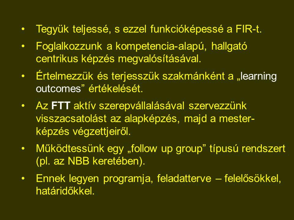 Tegyük teljessé, s ezzel funkcióképessé a FIR-t.