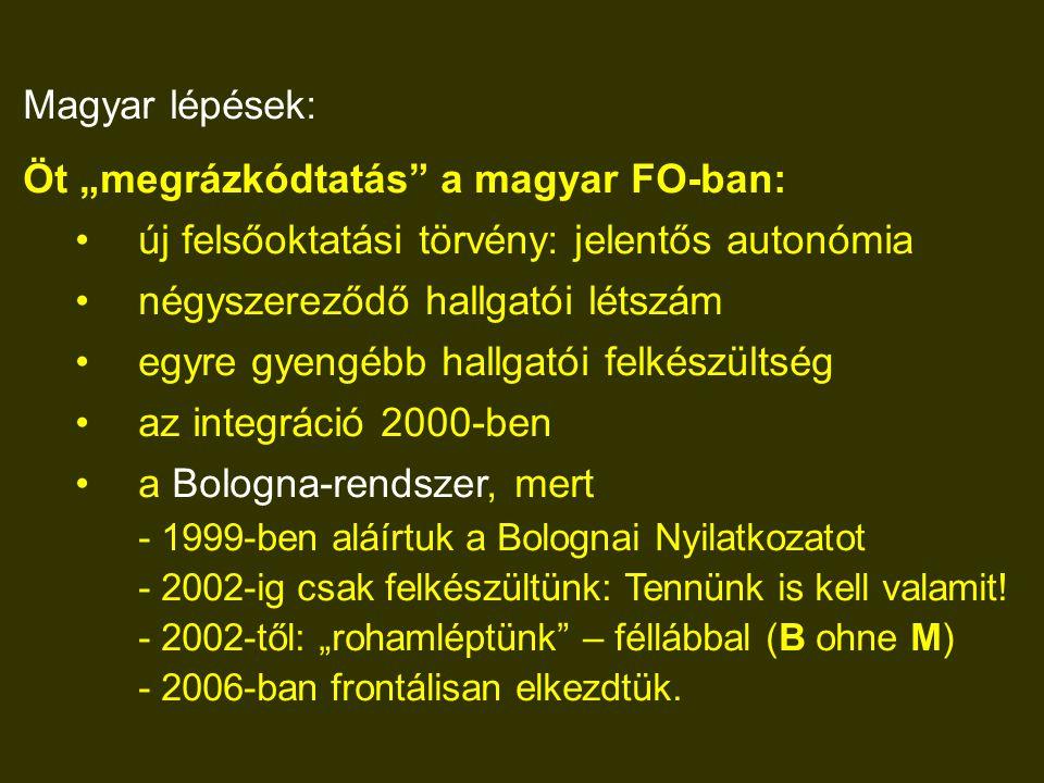 """Magyar lépések: Öt """"megrázkódtatás a magyar FO-ban: új felsőoktatási törvény: jelentős autonómia négyszereződő hallgatói létszám egyre gyengébb hallgatói felkészültség az integráció 2000-ben a Bologna-rendszer, mert - 1999-ben aláírtuk a Bolognai Nyilatkozatot - 2002-ig csak felkészültünk: Tennünk is kell valamit."""