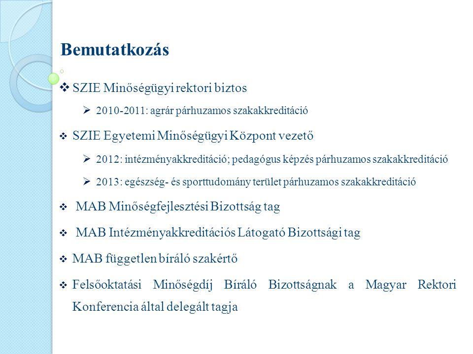 Bemutatkozás  SZIE Minőségügyi rektori biztos  2010-2011: agrár párhuzamos szakakkreditáció  SZIE Egyetemi Minőségügyi Központ vezető  2012: intézményakkreditáció; pedagógus képzés párhuzamos szakakkreditáció  2013: egészség- és sporttudomány terület párhuzamos szakakkreditáció  MAB Minőségfejlesztési Bizottság tag  MAB Intézményakkreditációs Látogató Bizottsági tag  MAB független bíráló szakértő  Felsőoktatási Minőségdíj Bíráló Bizottságnak a Magyar Rektori Konferencia által delegált tagja