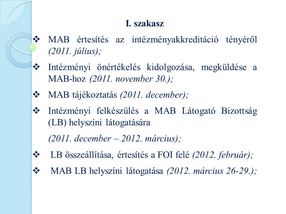 I. szakasz  MAB értesítés az intézményakkreditáció tényéről (2011. július);  Intézményi önértékelés kidolgozása, megküldése a MAB-hoz (2011. novembe