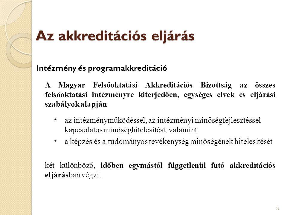 Az akkreditációs eljárás Intézmény és programakkreditáció A Magyar Felsőoktatási Akkreditációs Bizottság az összes felsőoktatási intézményre kiterjedő