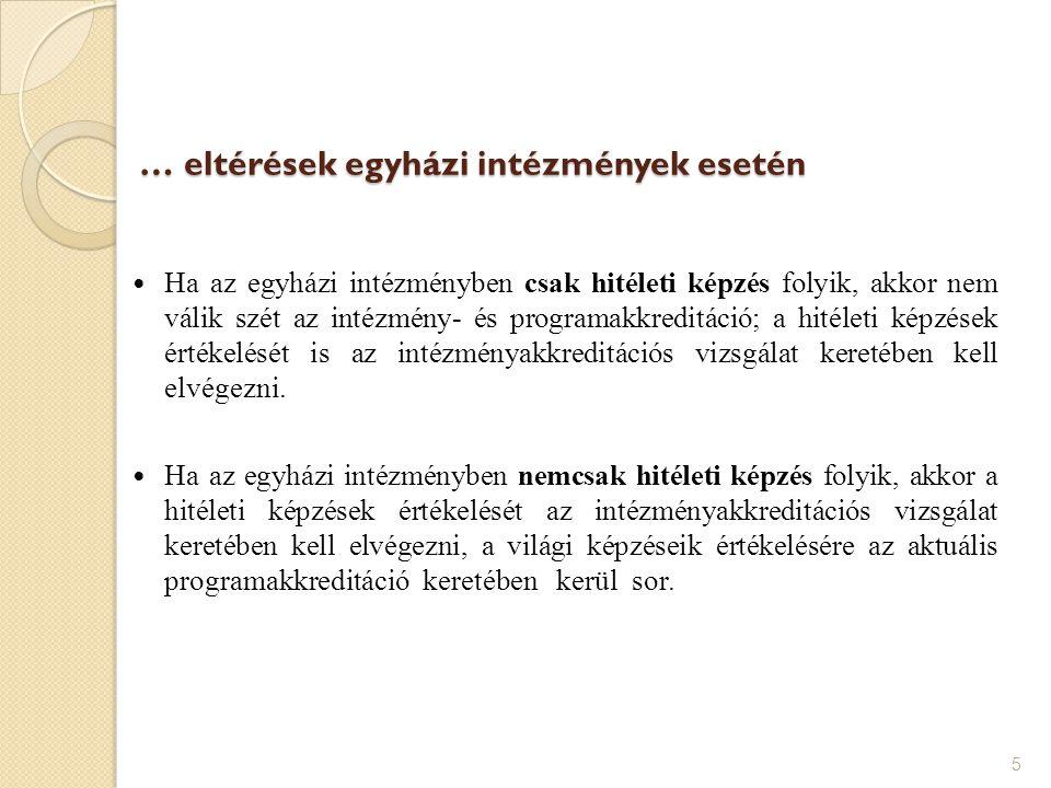 … az akkreditációs eljárást szabályozó dokumentumok A MAB 2013/8/IV/1.sz.