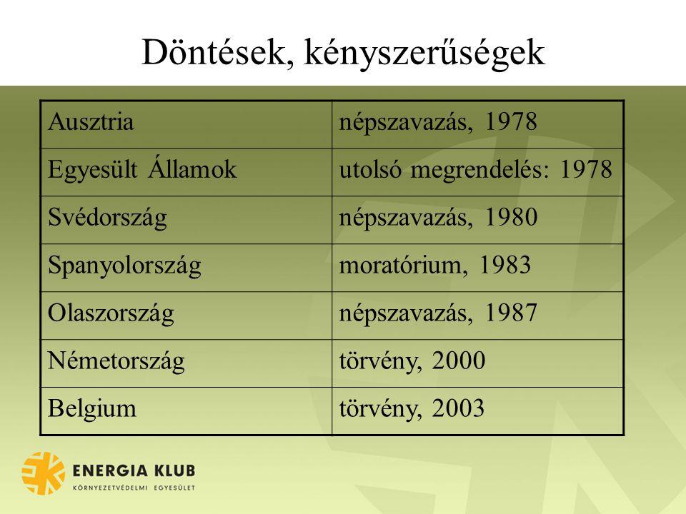 Döntések, kényszerűségek Ausztrianépszavazás, 1978 Egyesült Államokutolsó megrendelés: 1978 Svédországnépszavazás, 1980 Spanyolországmoratórium, 1983 Olaszországnépszavazás, 1987 Németországtörvény, 2000 Belgiumtörvény, 2003