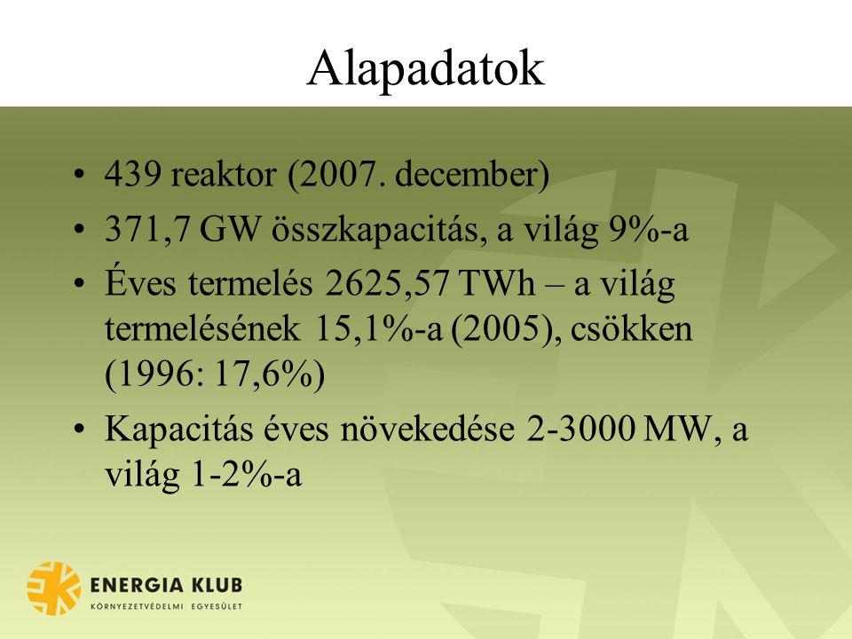 Alapadatok 439 reaktor (2007. december) 371,7 GW összkapacitás, a világ 9%-a Éves termelés 2625,57 TWh – a világ termelésének 15,1%-a (2005), csökken